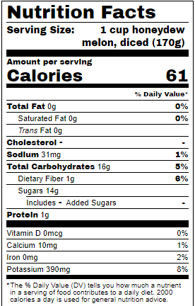 Honeydew Nutrition Facts